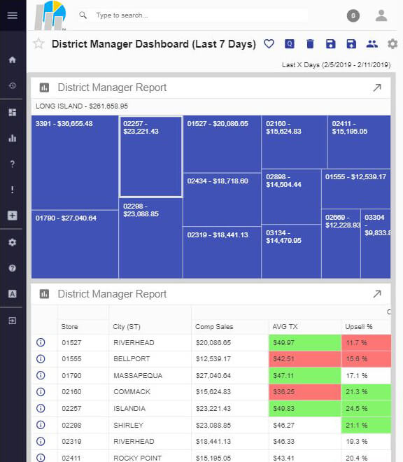 District Manager DB 2 iPad
