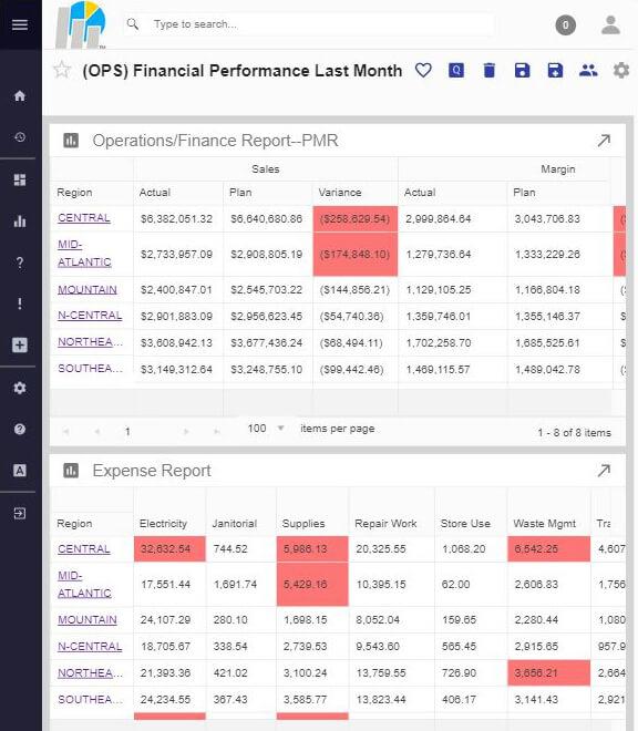 Financial Performance DB iPad